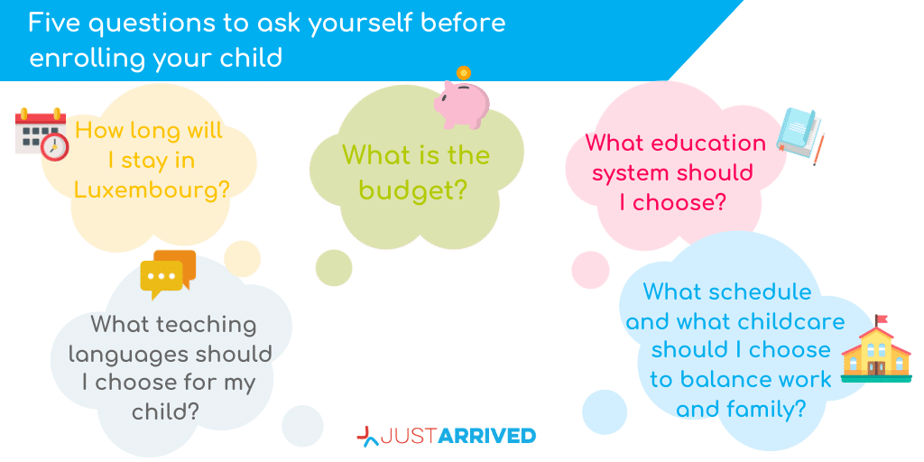 Five questions to ask yourself before enrolling your child
