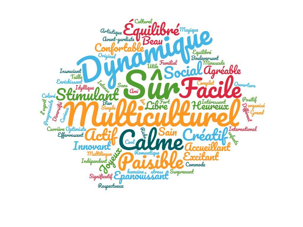 Clasificatorios de Luxemburgo por expatriados