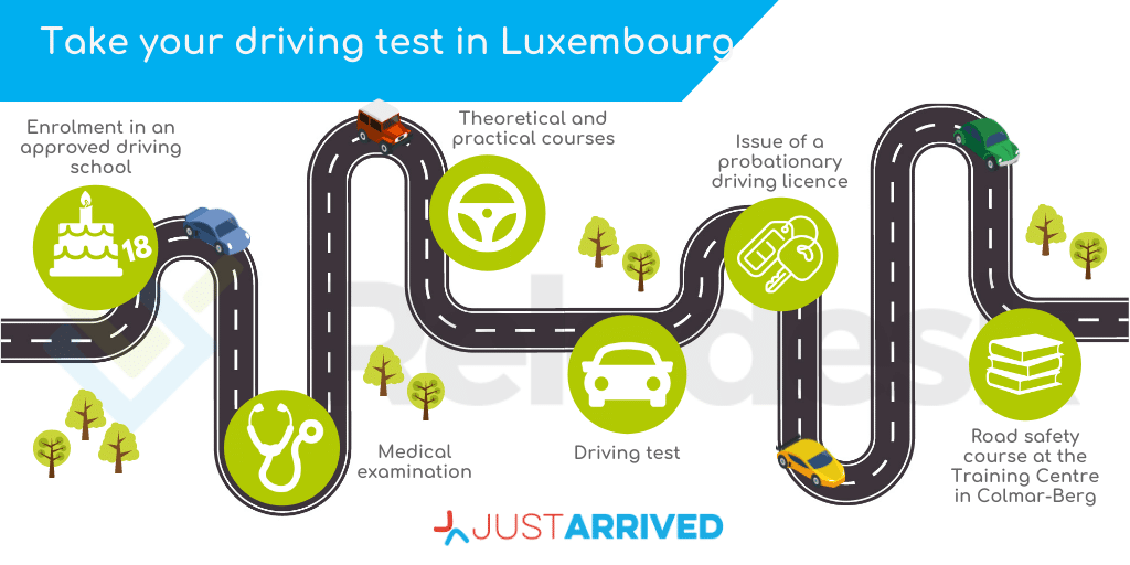 Driving test in Luxembourg