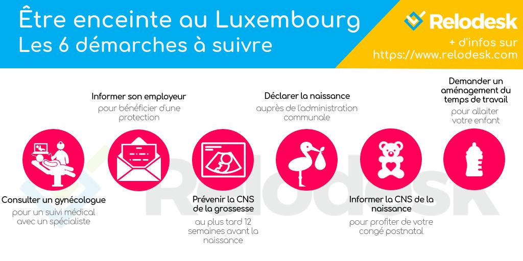 Conges Pour Femmes Enceintes Et Jeunes Parents Luxembourg