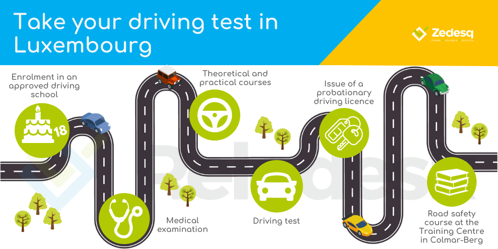 Taking a drving test in Luxembourg