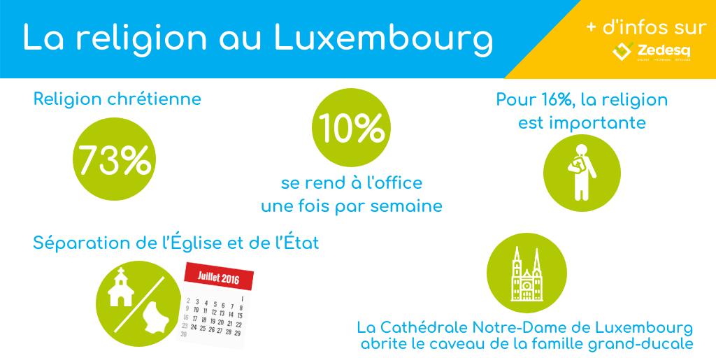 La religion au Luxembourg