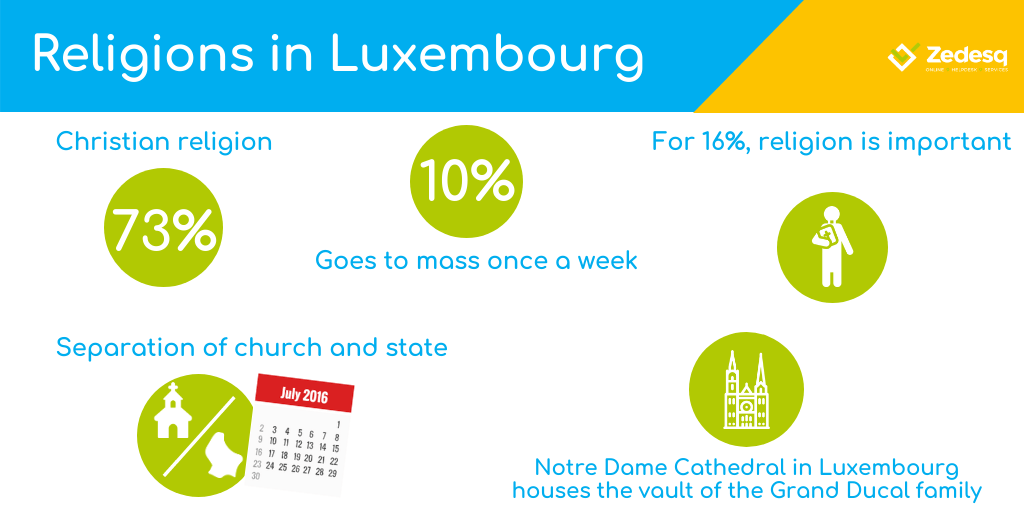 Religions in Luxembourg
