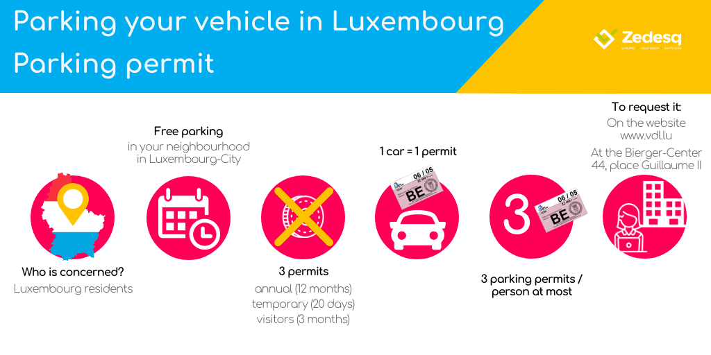 Parking your vehicle in Luxembourg with a parking permit