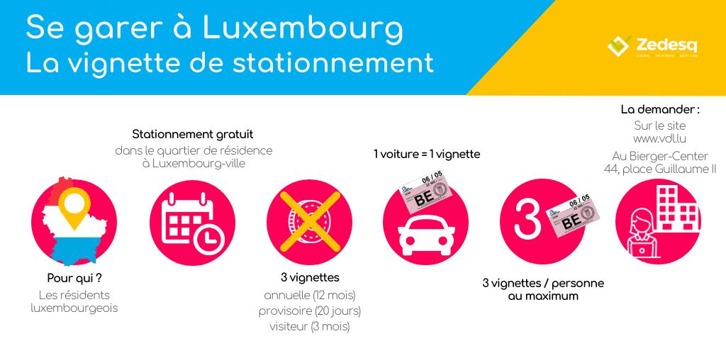 Se garer à Luxembourg, vignette de stationnement