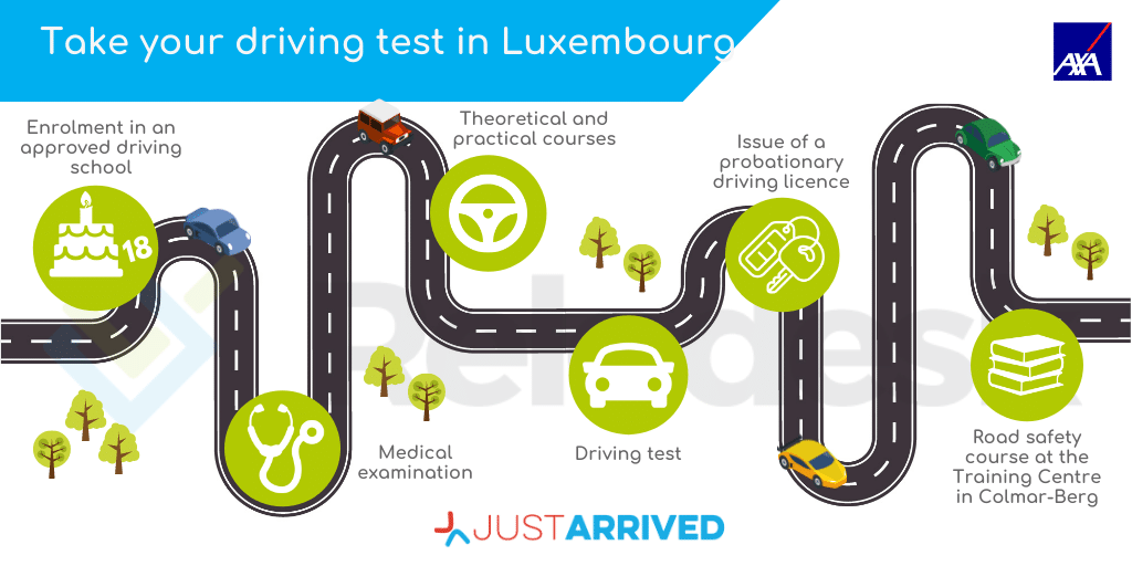 Driving test inLuxembourg