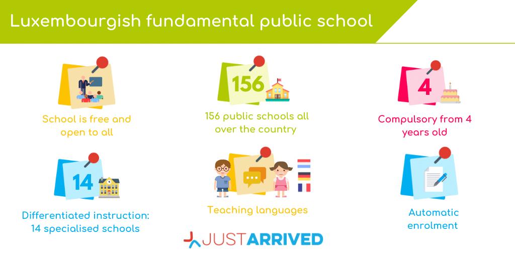 Luxembourgish fundamental public school