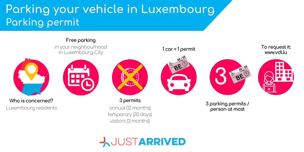 Parking your car in Luxembourg